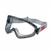 Eye/Face Protection General Safety