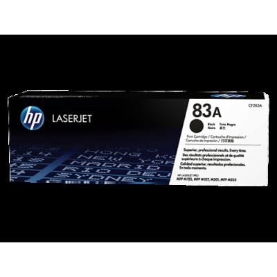 HPCF283A