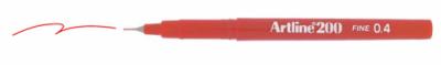 PE8471
